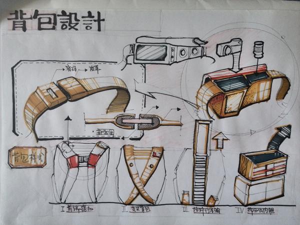 家具快題設計手繪