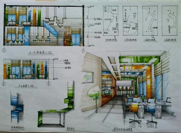 快题咖啡厅手绘效果图